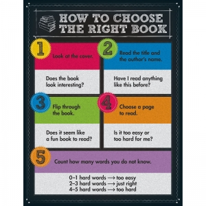HOW TO CHOOSE THE RIGHT BOOK  CHARTLET GR 1-5