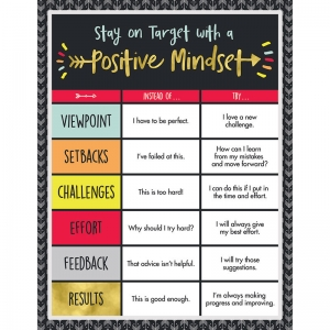 POSITIVE MINDSET CHARTLET GR K-8  MOTIVATIONAL