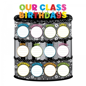OUR CLASS BIRTHDAYS CHART