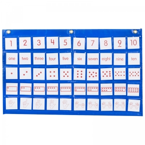 NUMBER PATH POCKET CHART