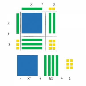 MAGNETIC ALGEBRA TILES