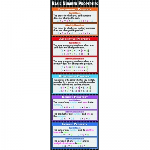 BASIC NUMBER PROPERTIES COLOSSAL  CONCEPT POSTER