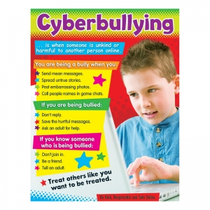 CYBERBULLYING LEARNING CHART  PRIMARY