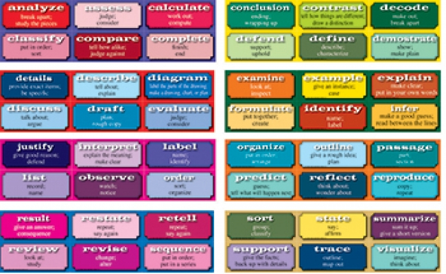 48 TESTING WORDS STUDENTS SHOULD  KNOW MINI BB SET