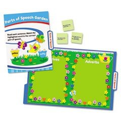 CenterSOLUTIONS Language Arts File Folder Games, Grade 3